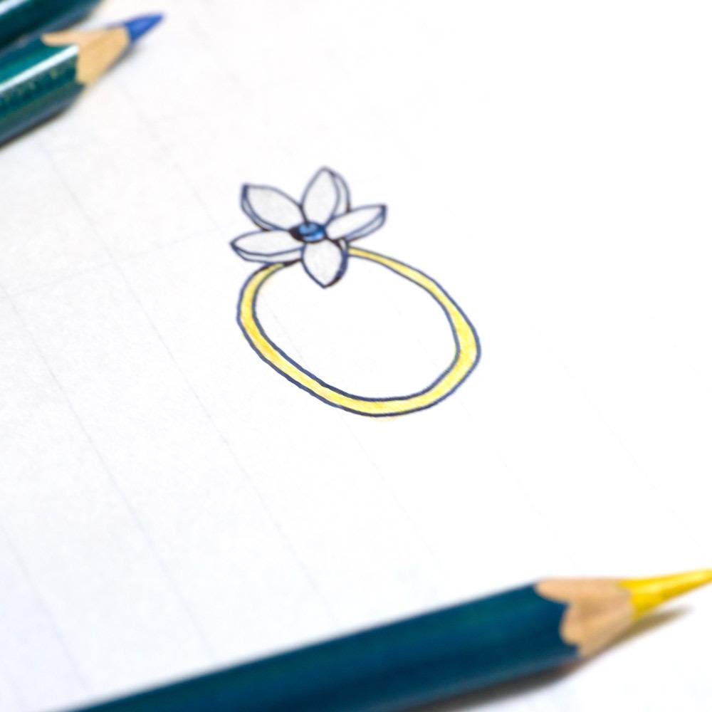 お花のベビーリングのデザイン オーダーメイドで作るベビーリング